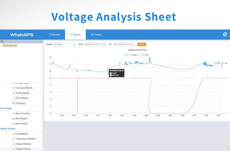 Voltage Analysis Sheet