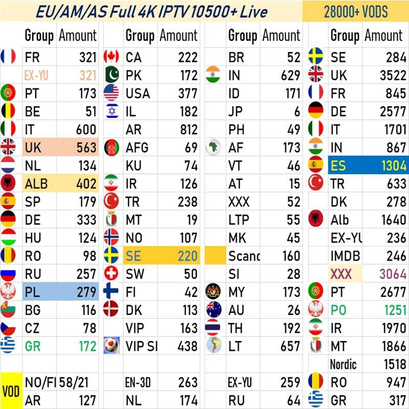 10000 + KÊNH 3000 + XXX IPTV Đức trưởng thành bài thi Tự Do Séc abonnement EX Vũ Đức Tây Ban Nha Châu Âu Pháp reseller bảng điều khiển