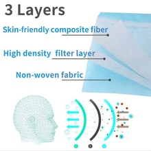 Free ePacket Disposable Antivirus Mask 3 Layers Medical N95 Safety Mask Surgical Mask Pm2.5 Applying Dust Adult Filter Mask