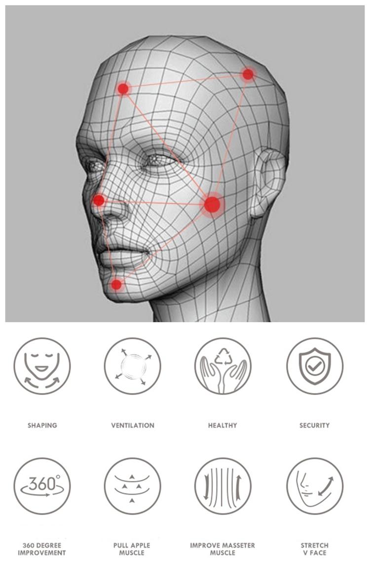 Chin Slim Mask Air Compression