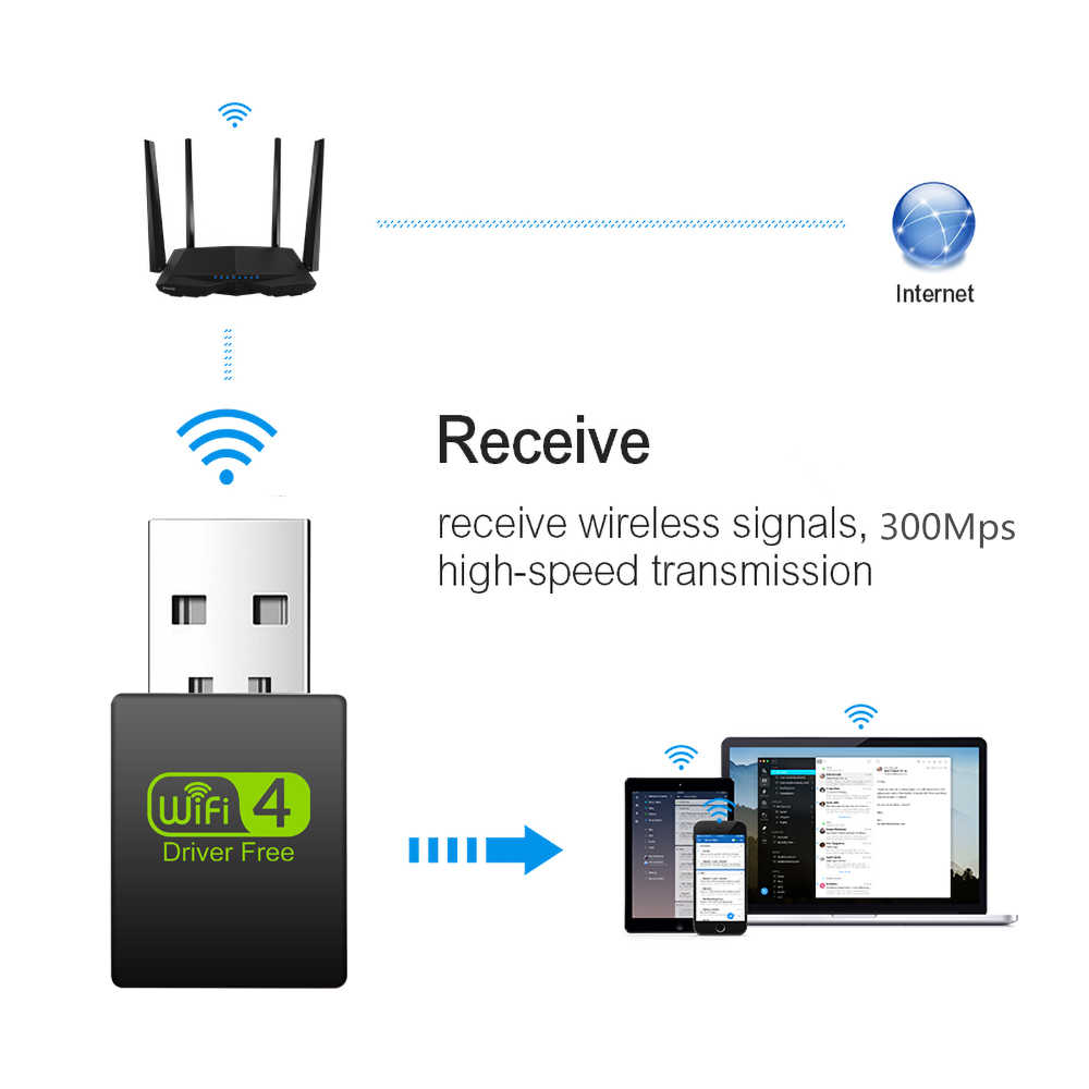 KEBIDU 300Mbps USB Wifi Adapter Free Driver Wi-fi Network Card Adapter 2.4G Lan USB Ethernet PC Wifi Adapter