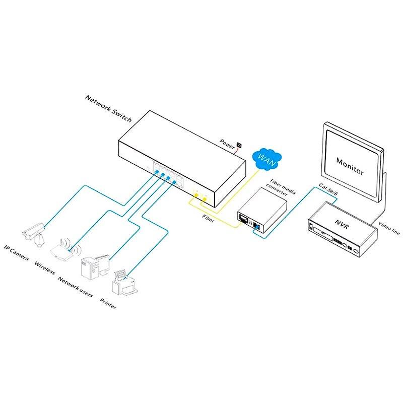 Reverse POE switch 8 RJ45 2 SC fiber Gigabit Ethernet switch media converter Fiber Optical UTP Port 10 100 1000M PCBA in Fiber Optic Equipments from Cellphones Telecommunications
