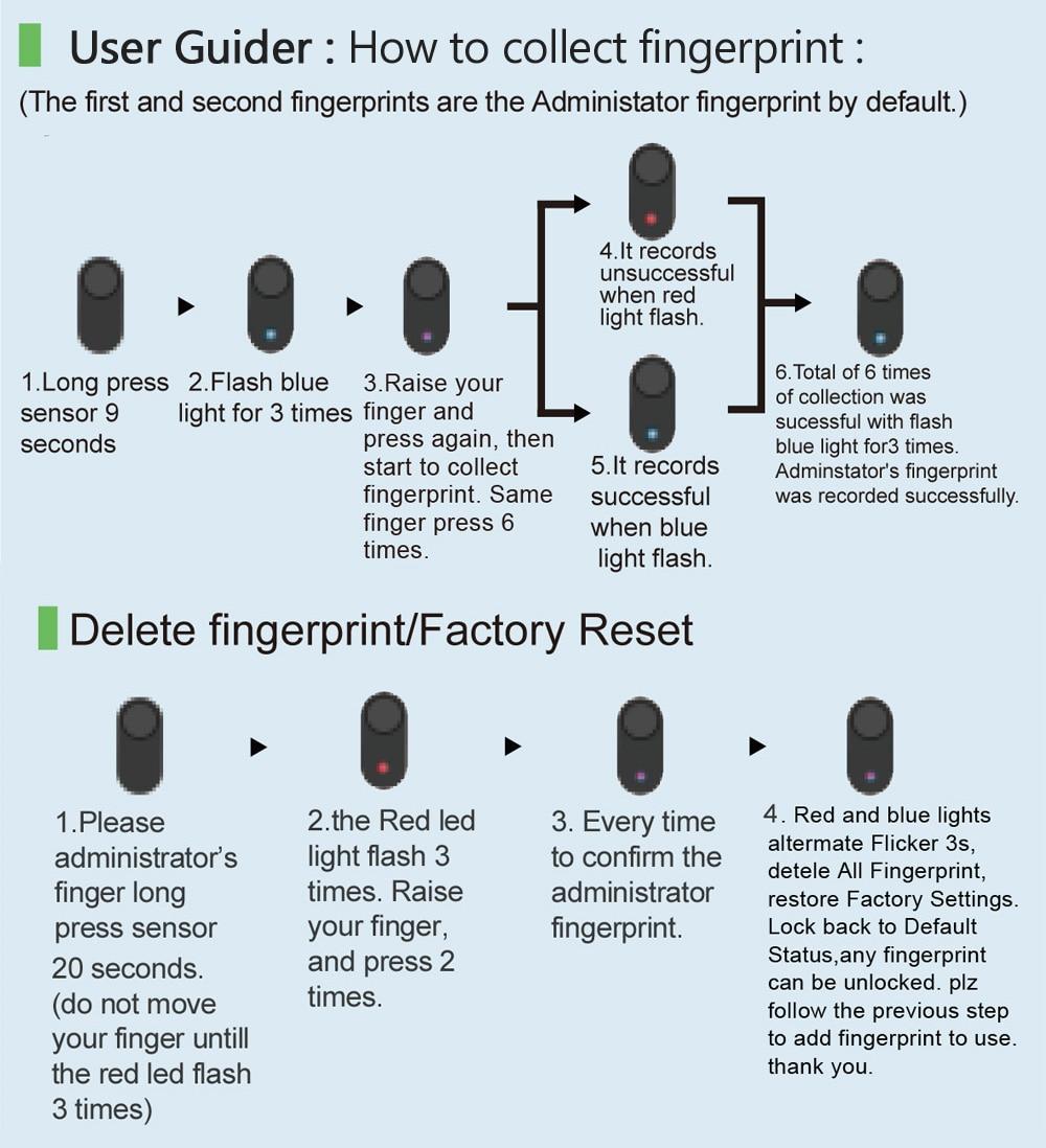 Keyless Smart Fingerprint Pad Lock with USB Charging for Smart Security of Cabinet or Door 5