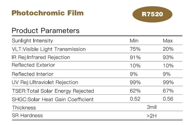 Photochromic Film 20%-75%VLT Car Window Tint Car Glass Tint Heat Proof Nano Ceramic Light Control Film Self-adhesive Sticker Car Tint 2