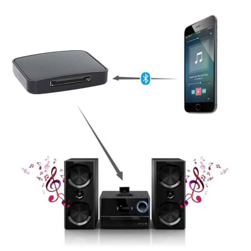 cheapest VAORLO Bluetooth Music Receiver Wireless 30Pin Receiver Audio Adapter for iPod For iPhone 30 Pin Dock Docking Station Speaker