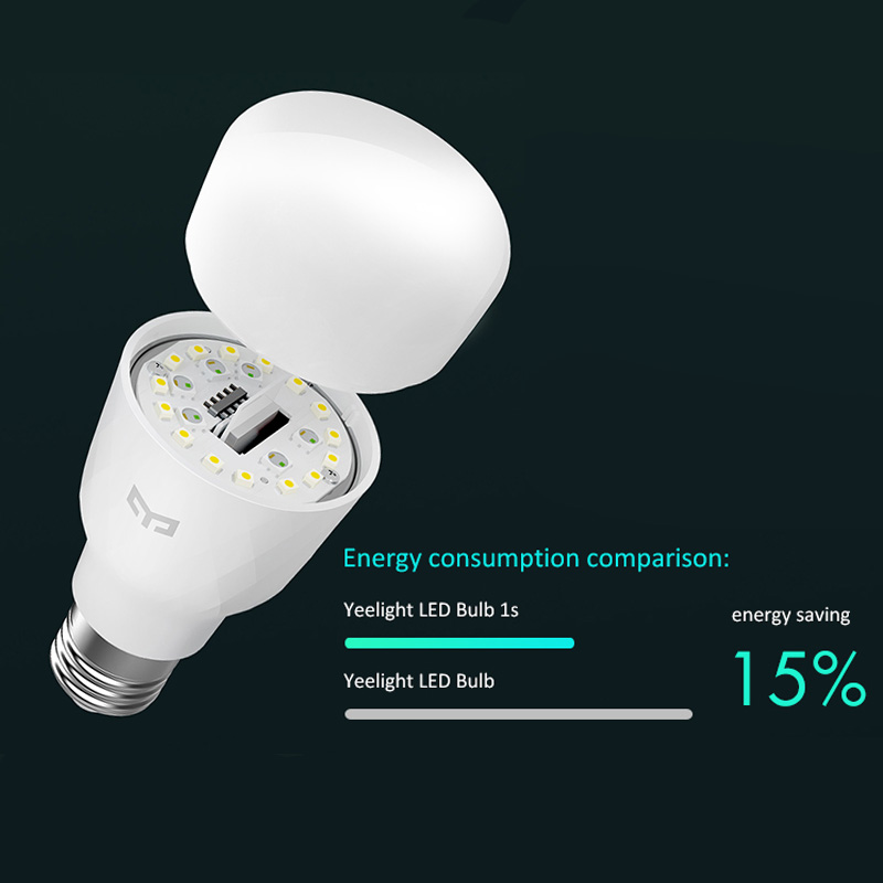 Xiaomi Yeelight 1S Smart WiFi Dimmable Colorful Light Bulb Compatible with Alexa & Apple Homekit and Google Home No Hub Required