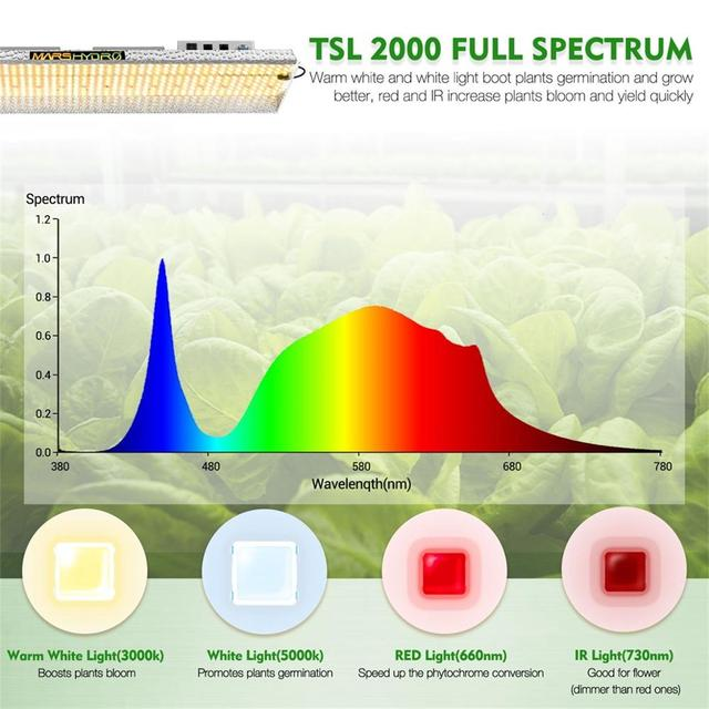 Mars Hydro TSL 2000W Dimmable Led Grow Light Full Spectrum Indoor Plants  3