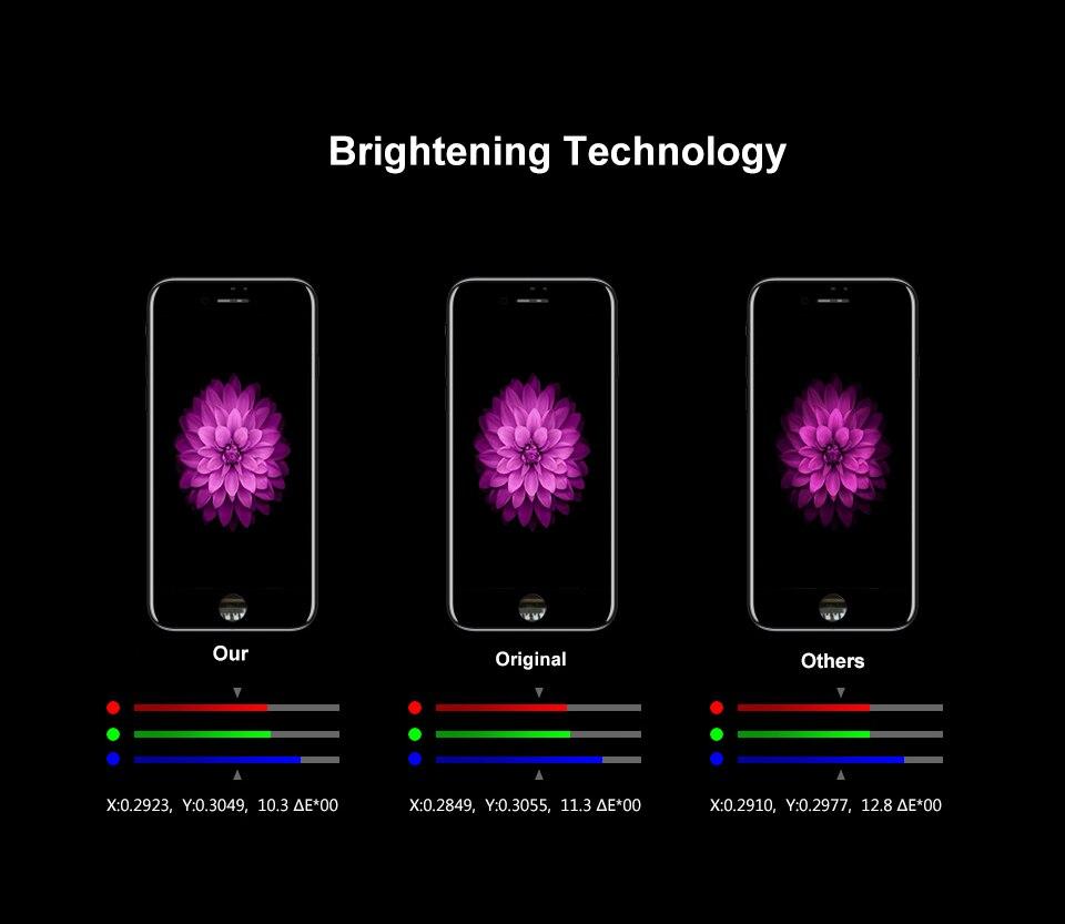 מסך LCD לאייפון 2