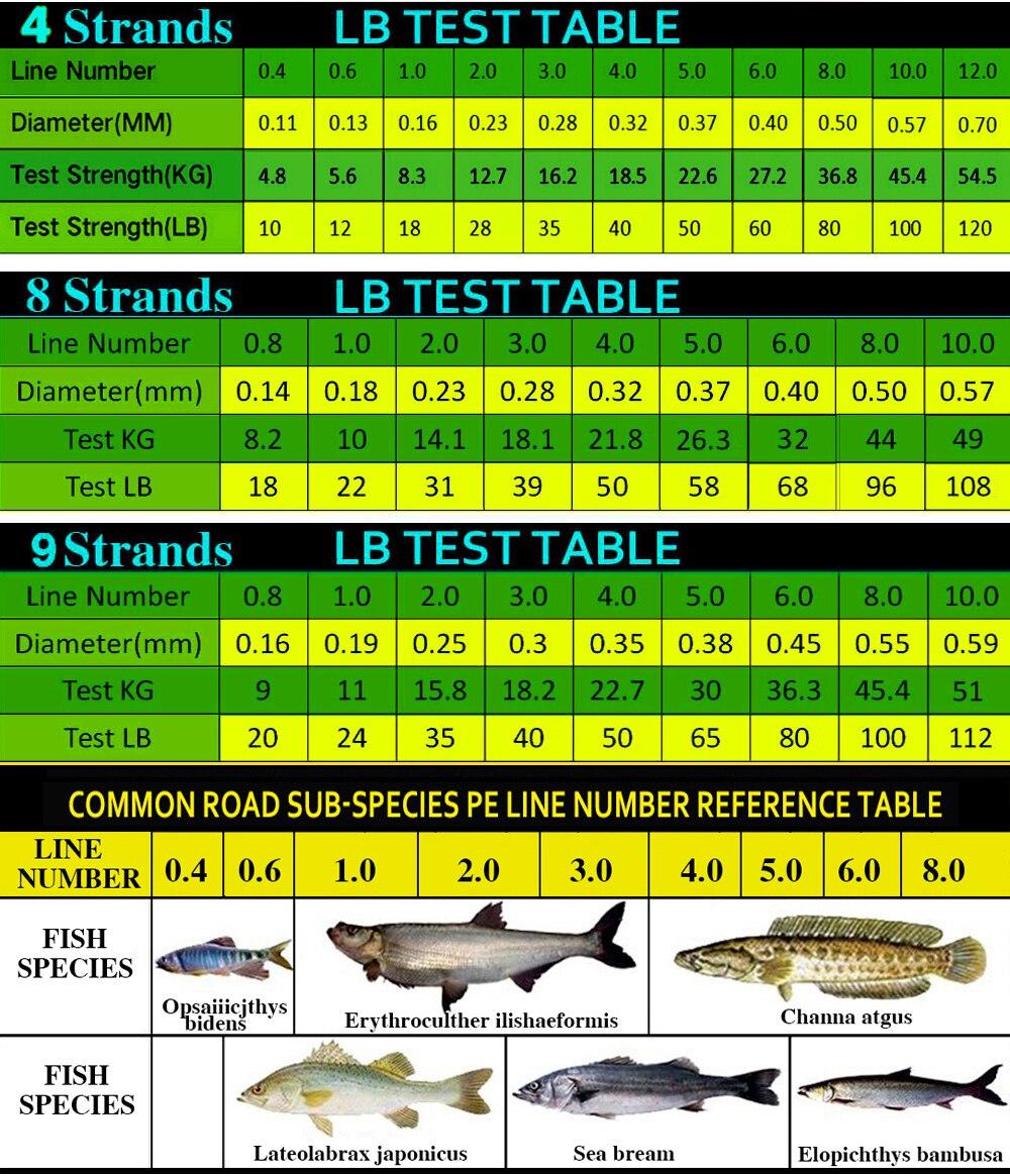 8 strand 9 strand tece multifilamento corda de pesca