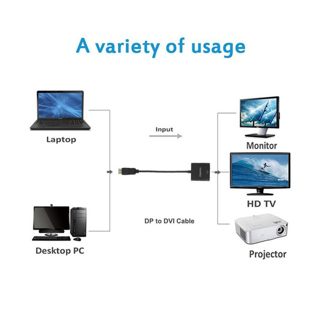 DP To DVI Adapter Display Port To DVI Cable Adapter Converter Male-Female Support 1080 P For Monitor Projector Displays