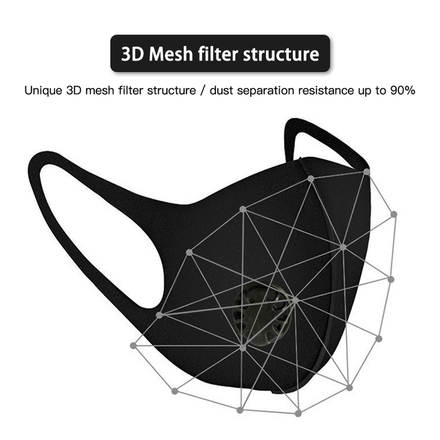 Reusable Face Mask With  Breath Valve Anti-flu Dust Anti Haze allergy Mouth-muffle Mask PM2.5 Single and double Air Valve 4