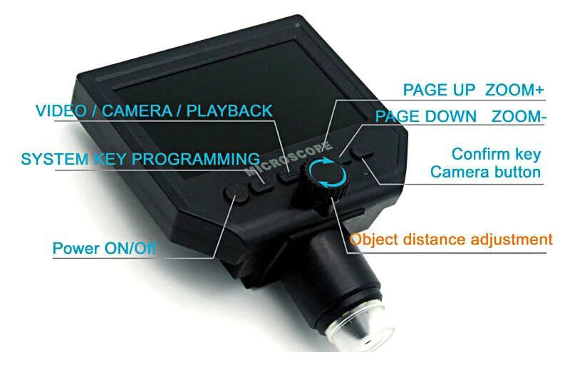 Microscope Continuous Magnifier (10)