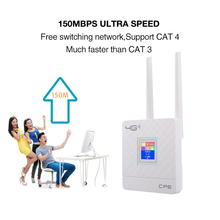 Wifi-Router Sim-Card-Slot Antennas Hotspot External Dual LTE 4G Wireless 3G Wan/lan-Port