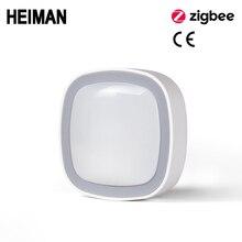 HEIMAN Zigbee HA1.2 Smart Motion Sensor PIR Infrared Detector Smart home System safety wireless Anti-theft alarm device security