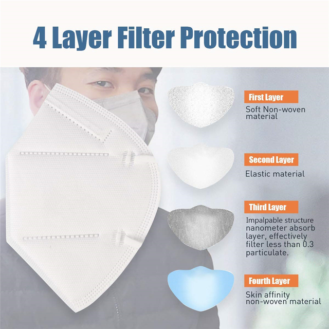 5Pc/lot Reusable Anti Flu 19 Mask KN95 Protection Level As N95 KF94 FFP2 Respirator Dust Face Mask Flu Masks Fast Delivery 4