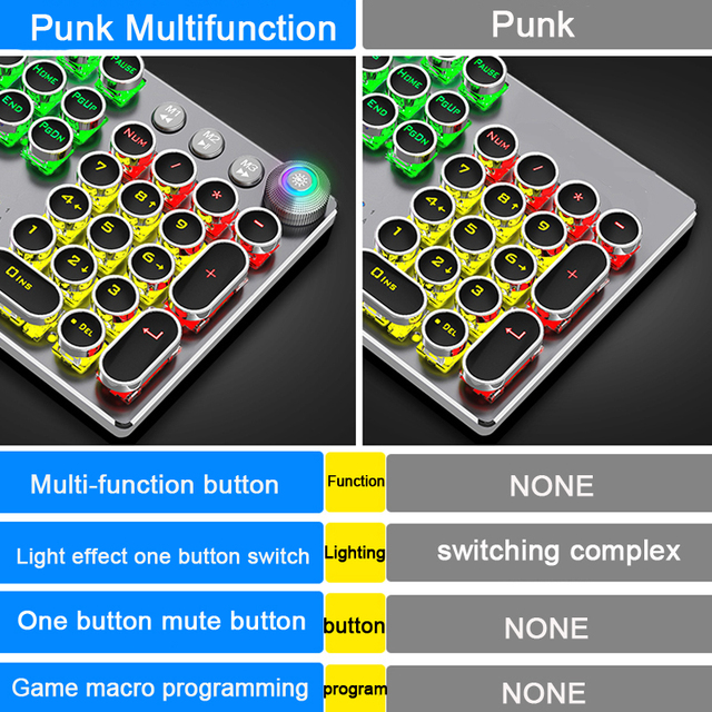 Steampunk Gaming Mechanical Keyboard Metal Panel Round Retro Keycap Backlit Wired Computer Peripherals for Desktop Laptop 4