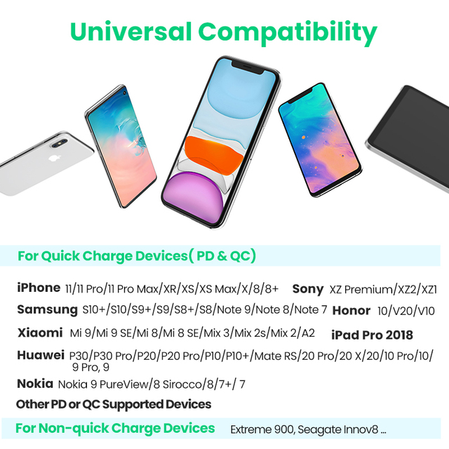 UGREEN PD Charger 18W QC4.0 QC3.0 USB Type C Fast Charger Quick Charge 4.0 3.0 QC for iPhone 11 X Xs 8 Xiaomi Phone PD Charger 5