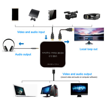 Universal Webcasting 1080P Adapter HDMI To Type C Live Broadcast USB3.1  Card Plug And Play External Aluminum Alloy