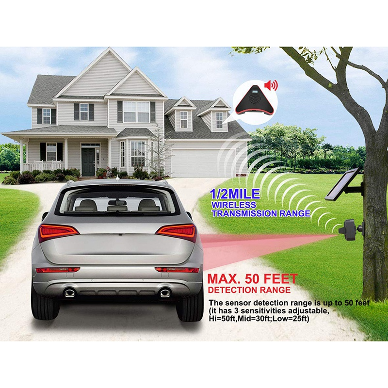 Solar Driveway Alarm System-1/2 Mile Long Transmission Range-Solar Powered No Need Replace Batteries-Outdoor Weatherproof Motion