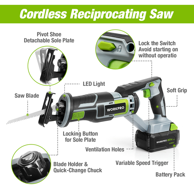 WORKPRO 20V Cordless Reciprocating Saw 1-inch Stroke Length For Wood & Metal Cutting With 4 Saw Blades Tool Kit 2