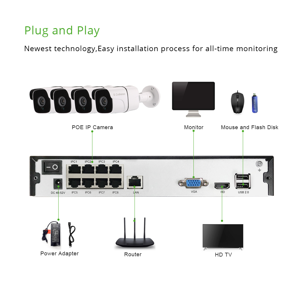 Image 4 - 4ch 5MP Audio POE Kit H.265 System CCTV Security NVR Outdoor Waterproof IP Camera Surveillance Alarm Video Record G.Craftsman-in Surveillance System from Security & Protection