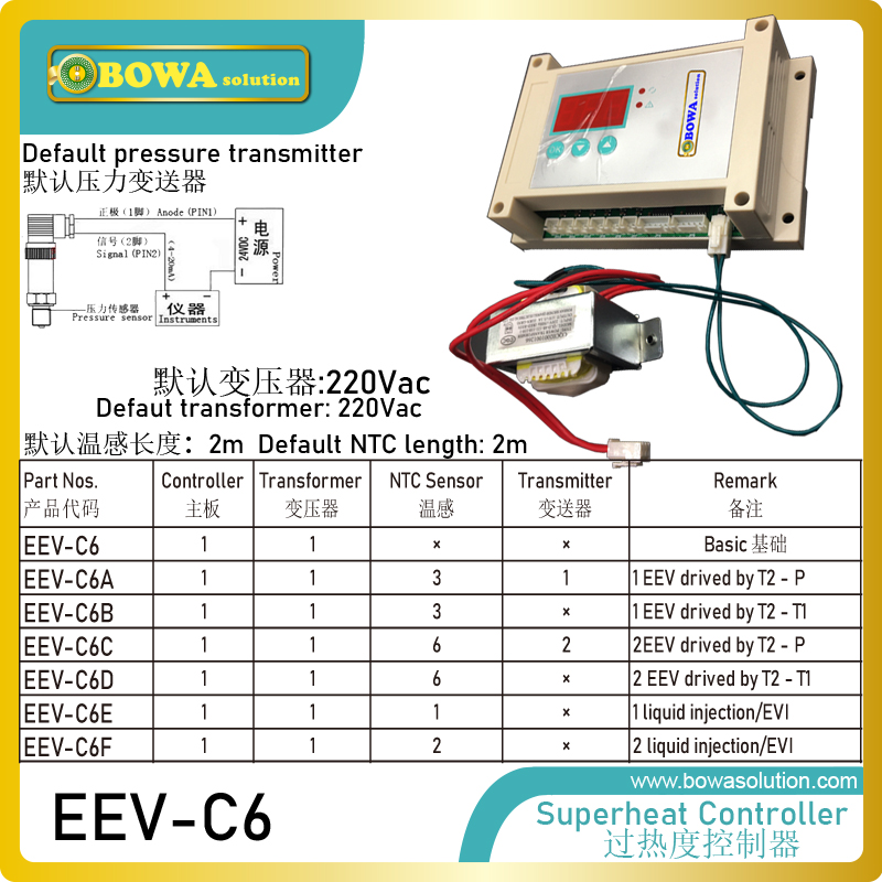 Independent Precision Superheat Controllers Provide Perfect Throttle Solutions For Heat Pump Air Conditioners Or Water Chillers