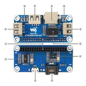 For Raspberry Pi 4B/Zero W USB