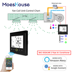 WiFi Central Air Conditioner Thermostat Temperature Controller Works Amazon Alexa Echo Google Home 2 Pipe Tuya Smart Life