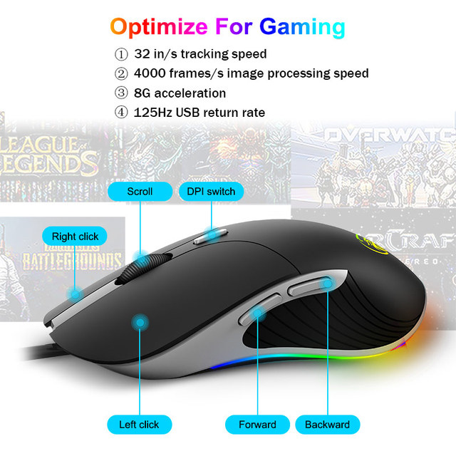 Mouse Ottico Pro Gaming 6400DPI con Mousepad 5