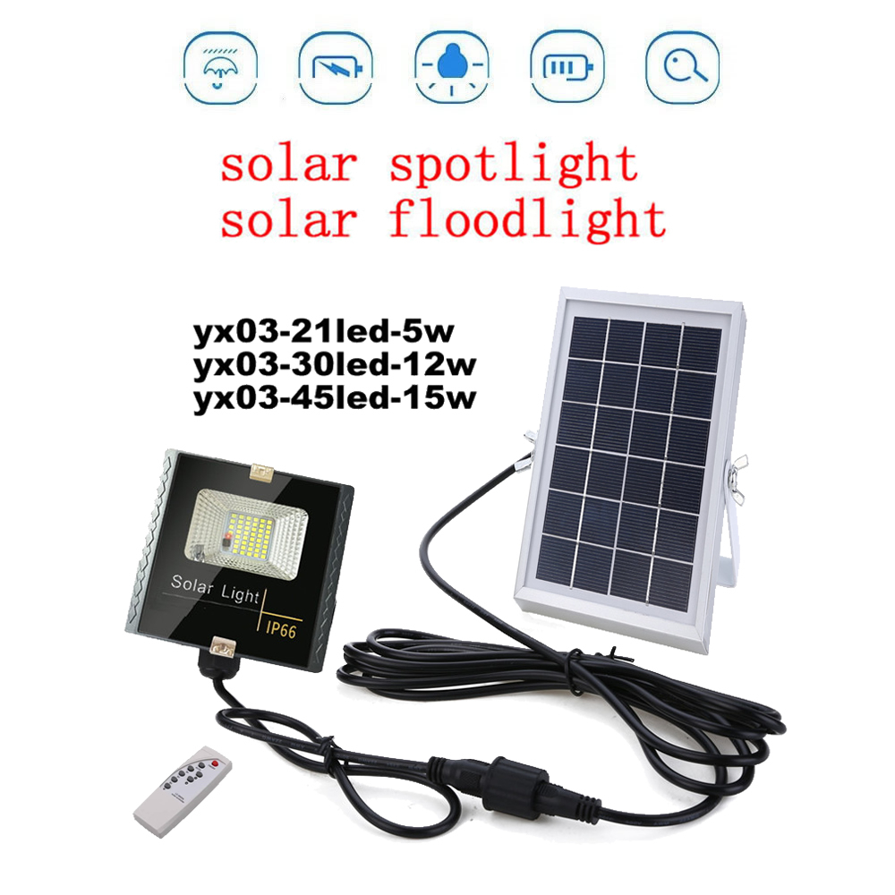 Led Solar Light Ed Panel