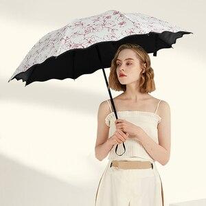 Umbrella UV Protection Women's