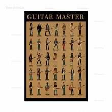 Постер на стену с изображением гитары настенная Картина холсте