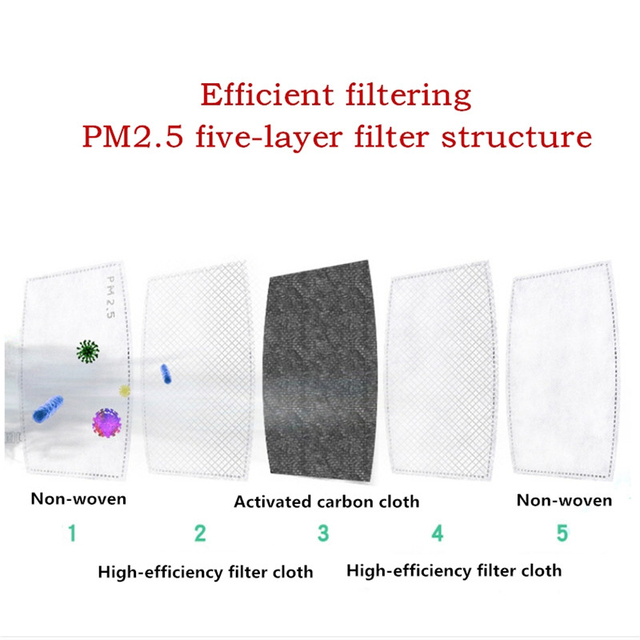 Anti Haze PM2.5 Cotton Mouth Mask Filter 5 Layers Filter Windproof Mouth-muffle Prevention Cold Flu Virus Bacteria Mask Care K03 1