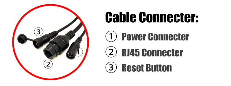 cable-IP-Reset
