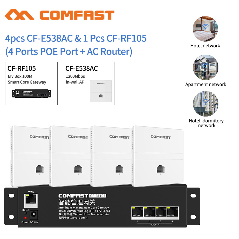 Hotel Home Wifi Cover Seamless Wifi Manage Router 4pc 1200Mbps Gigabit RJ45 Wall AP + 1 RF105 4Port Poe AC Router Load Balance