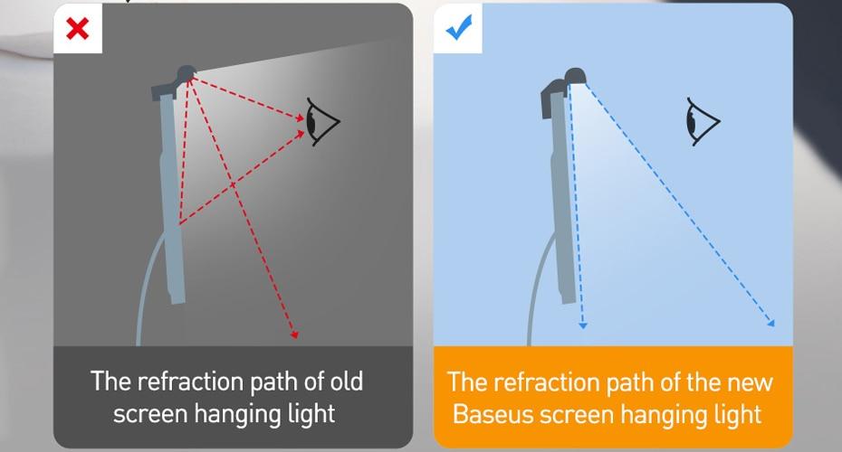 Baseus Screenbar LED Desk Lamp 5