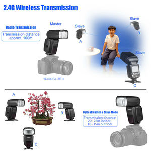 Image 3 - Yongnuo YN600EX RT II 2.4G kablosuz flaş Speedlite TTL optik HSS Master YN E3 RT Canon 600d 7d 700d 5diii 5d mark iv 60d