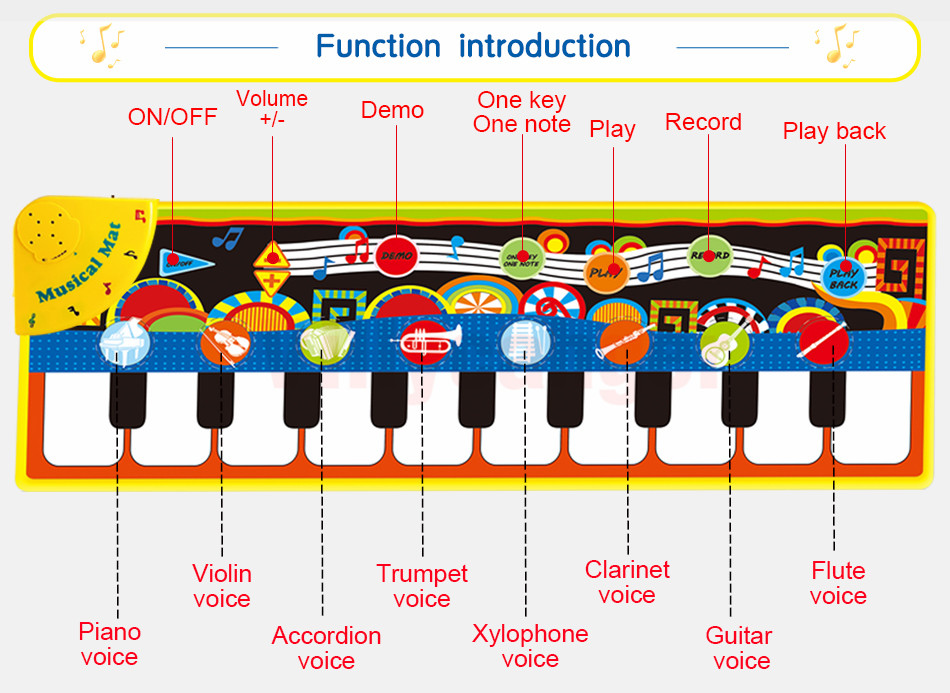 Hc16406171e27468682c033bb334ff803i 110x36cm Musical Piano Mat Baby Play Mat Toy Musical Instrument Mat Game Carpet Music Toys Educational Toys for Kids Xmas Gift