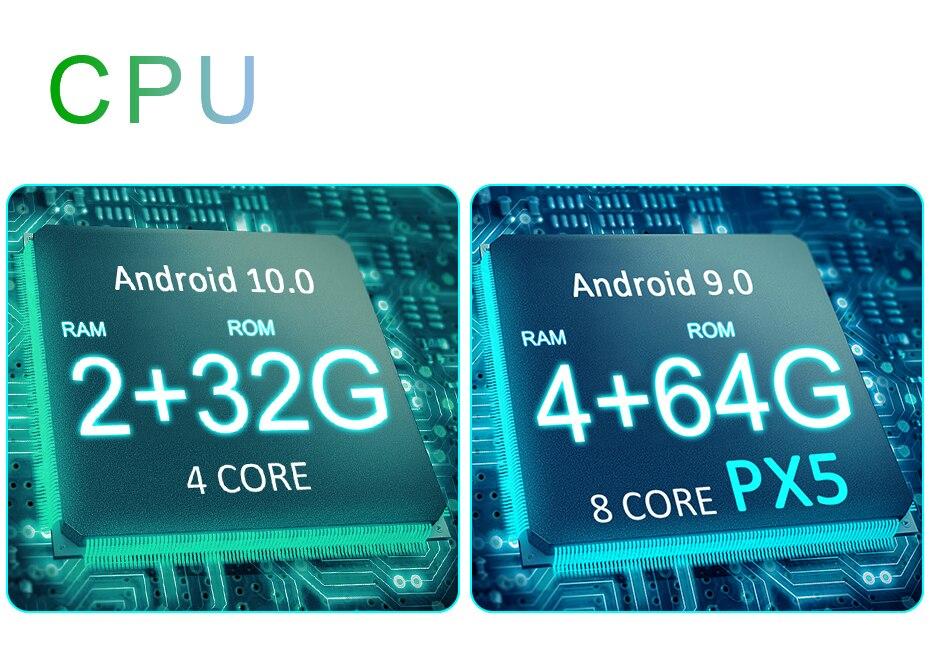 CPU对比2
