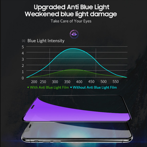 Image 5 - Benks VPRO 0.3mm מזג זכוכית עבור IPhone XS 5.8 XS מקסימום 6.5 XR מסך מגיני אנטי כחול ray זכוכית מלא כיסוי קדמי סרט