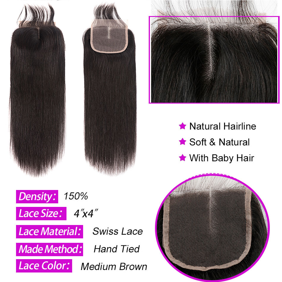bundles with closure straight