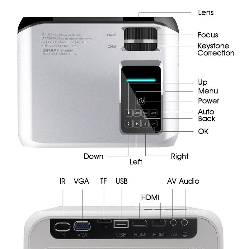 Real TV E500 HD Projector 3500 lumens support 1080P Home Theatre Projectors Beamer HDMI VGA AV TF USB 3