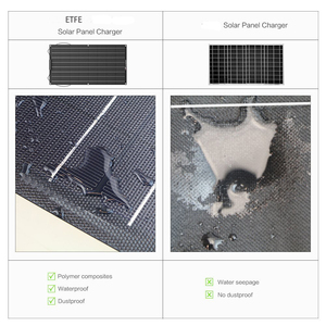 Image 4 - ETFE סרט Monocrystalline קל משקל 80 ואט גמיש פנל סולארי לימי & RV/סירה/רשת יישומים