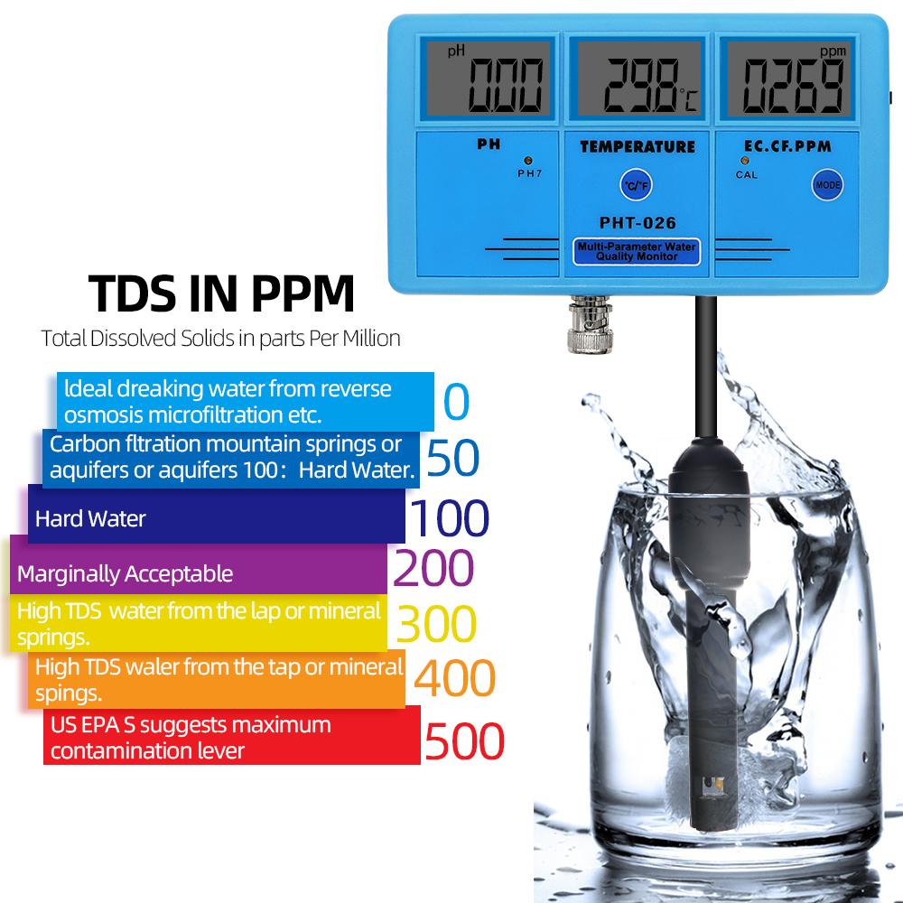 Digital 6 in 1 EC CF TDS PH Meter Multi-parameter Monitor Tester Portable LCD Water Quality Analysis Device 40%off title=