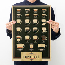 Room decoration black coffee retro kraft paper poster bar cafe decoration painting wall sticker