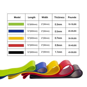 Gym Fitness Resistance Bands Latex Yoga Crossfit Stretch Bands Strong Rubber Band Home Gym Exercise Training Workout Equipment 5