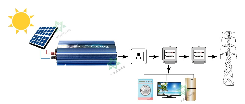 GTI连接图2