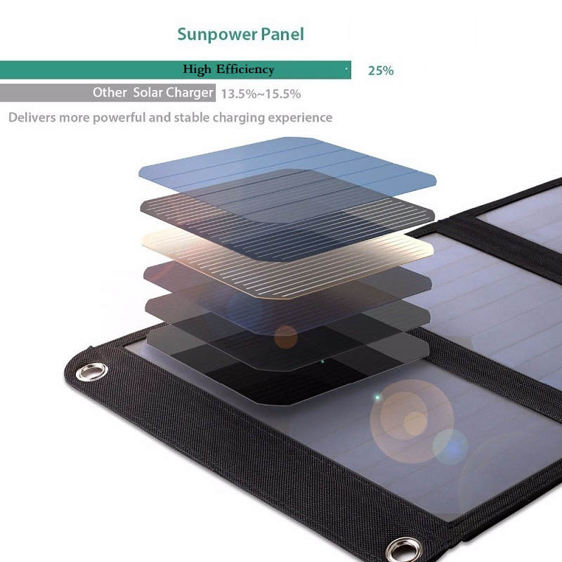 BUHESHUI 30W 5v Painel Solar Charger Dual