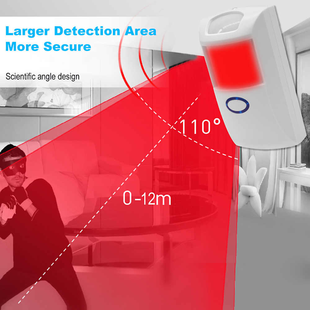 Sonoff PIR2 Auto PIR Sensor Dual Infrared IR Nirkabel Motion Detector Smart Home Automation Sistem Alarm Keamanan Kompatibel