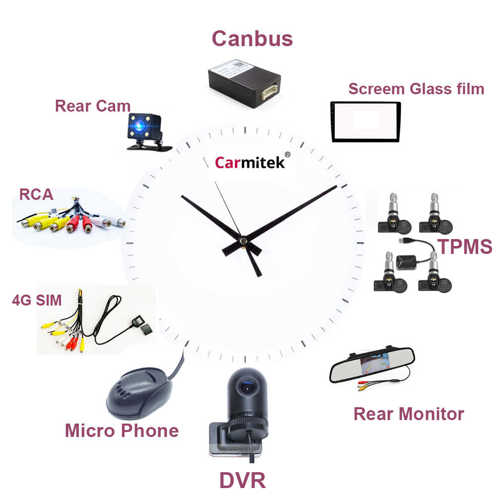Auto Achteruitrijcamera Canbus Wire Kabel Adas Front Dvr Recorder Tpms Obd Screen Glsss Film Rca 4G Sim card Slot